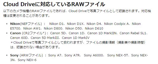 Amazon cloud driveで対応しているRAWファイル(2016/02/19時点)